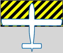 Fixed-wing aircraft danger zone (generic for single and twin-engine aircraft)